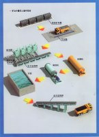 采矿及选矿称量总系统