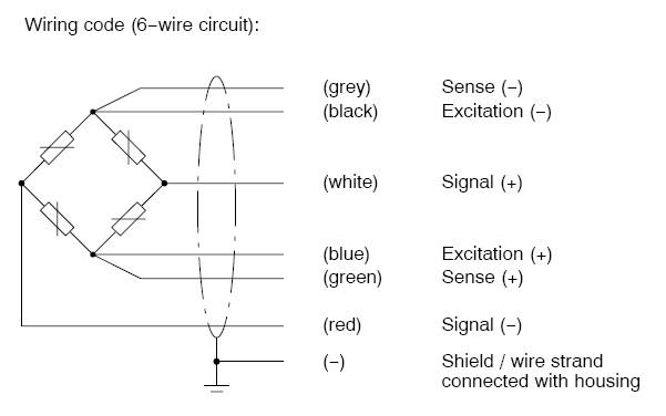 阿仪网 智能控制 传感器  压力传感器  深圳奥德赛创精密仪器有限公司