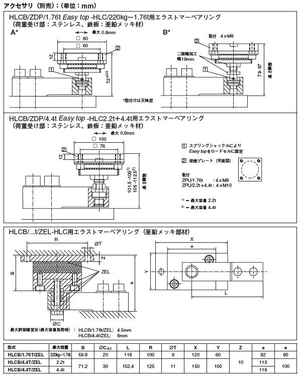 首页 产品目录 称重传感器 >>>  悬臂梁式称重传感器 仪表展览网 展馆