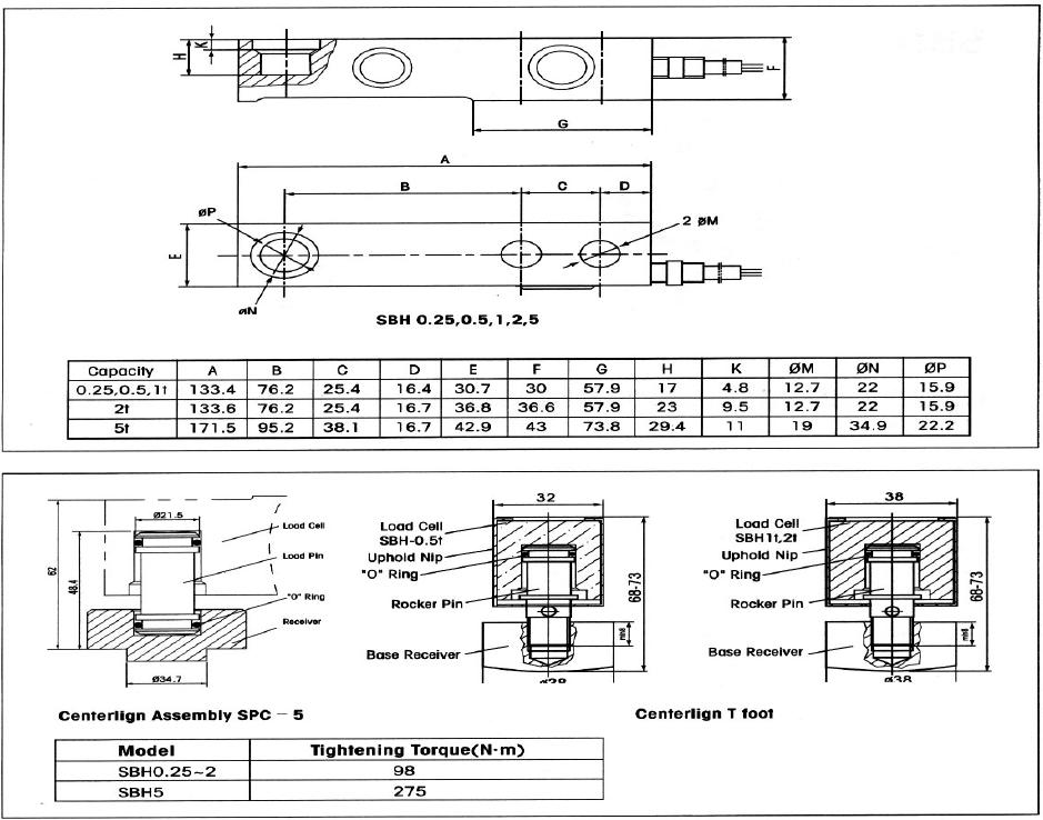 梅特勒托利多称重传感器sbh-5