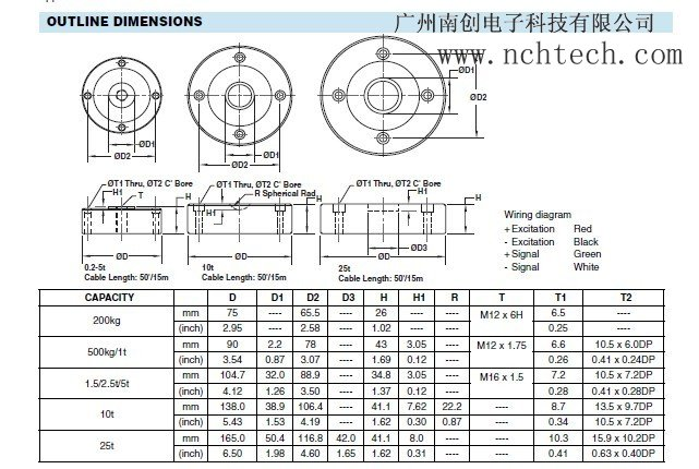 称重传感器结构图