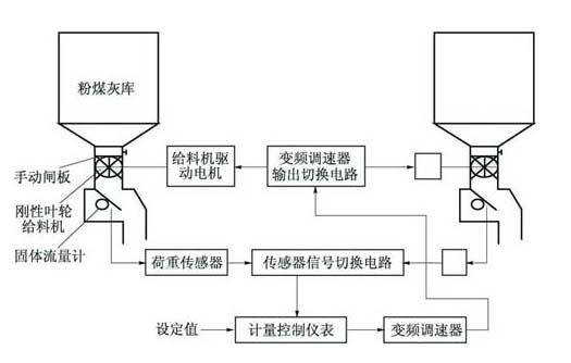 iom4017和iom4050模块是自主开发的a/d和d/o转换模块,具有抗干扰能力