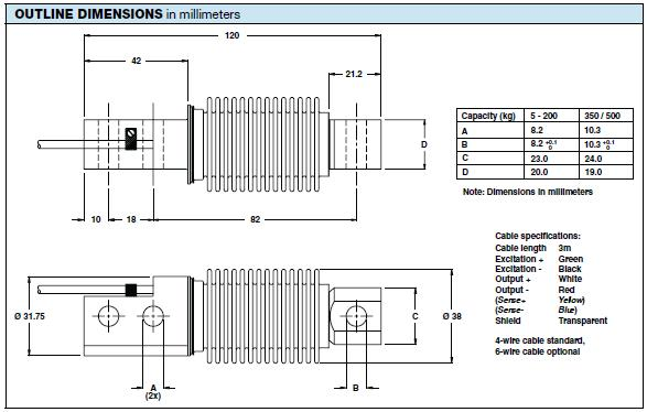 特性: 该设备采用特殊的传感器来测量合金成分,美国Vishay Revere SHBXR-200KG称重传感器还采用了性能稳定可靠,强大的抗干扰能力,高智能化称重仪表和工业计算机,在许多方面,美国Vishay Revere称重传感器以确保称重设备和钢坯的稳定性,轧称重精度。 电话:020-29062882 产品图片:  产品名称:美国Revere传感器 产品类别:美国Revere 诺贝尔轮辐式称重传感器 产品型号:SHBXR-200KG 特点: 电流校准输出(SC版本)可确保轻松 多个称重传感器的准确并联