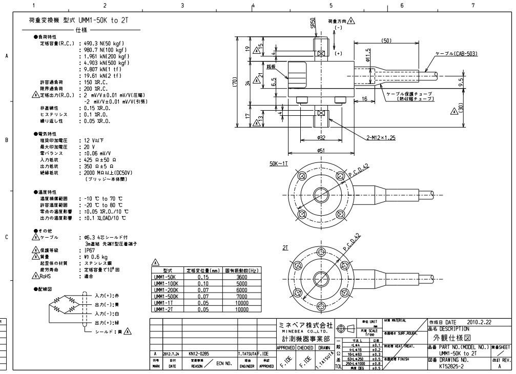 """【UMM1-2T-20M】日本NMB称重传感器UMM1-2T-20M_UMM1-2T-20M传感器【广州南创】中国正式一级总代理商,提供称重传感器UMM1-2T-20M、UMM1-100K系列产品价格、参数规格、安装说明的资讯及服务,日本NMB传感器原装正品,打折价格优惠,欢迎来电咨询!我们郑重承诺:""""日本NMB产品质保一年(三个月内出现质量问题随时无条件退换货,退还全部货款)。"""