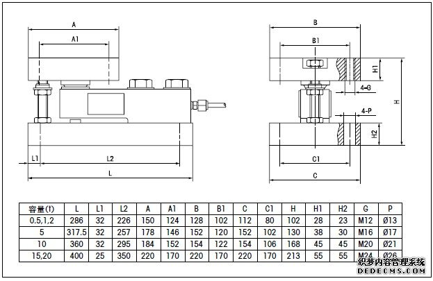 主要特点: 动态负载称重模块的安装: 不锈钢称重模块,有效抵御腐蚀性物质的侵蚀,固定,浮动,半浮动三种结构,可在各种恶劣条件下使用。 在使用四个动态负载称重模块的安装,通常称重模块,其中两个有限位三个侧面,其他两个称重模块仅在极限的两端。 动态负载称重模块的安装: 利用四个动态负载称重安装模块,通常为两个的其中称重约束位模块三个侧面,而另外两个在称重模块的端部仅限制。 在使用四个动态负载称重模块的安装,通常称重模块,其中两个有限位三个侧面,其他两个称重模块仅在极限的两端。  产品型号:WF-500kg 产