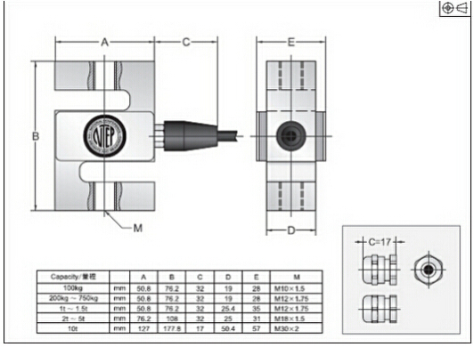 美国传力Transcell BSS系列称重传感器所有量程如下: BSS-25kg; BSS-50kg;BSS-750kg; BSS-750kg; BSS-750kg; BSS-1t; BSS-1.5t;BSS-2t;BSS-2.5t ;BSS-5t;BSS-7.5;BSS-10t;BSS-1000kg;BSS-1500KG; BSS-2000KG;BSS-2500KG; BSS-5000KG;BSS-10000KG 传感器小知识之在使用称重仪表时应如何维护保养? 1.
