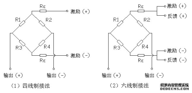 六线制hbm传感器使用中应当注意的问题