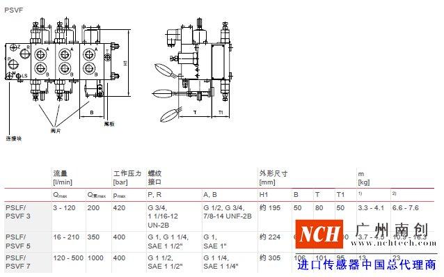 产品描述 节流式滑阀属于换向阀类。 它在带有单作用和双作用消耗器的液压设备中以手动或无级方式分配体积流量。 DL型节流式滑阀通过并联电路(旁路控制)节制泵运转,并以此影响消耗器的速度。 节流式滑阀的紧密滑动配接的作用在于将提升功能的泄漏量限至最小程度。 DL型节流式滑阀适于传动设备和升降设备的应用。 特征及优点: 带最多 10 组的紧凑结构 用于手动控制的多种操纵方式 通过中间板进行随后组的简单压力减少 可以用于控制起重机的组合 使用范围: 传动技术(地面输送车辆等) 农业和林业机械 建筑机械和建材机械