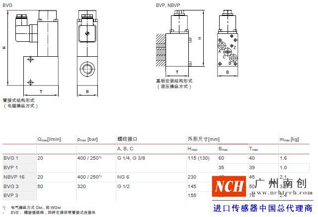 电路 电路图 电子 工程图 平面图 原理图 640_436