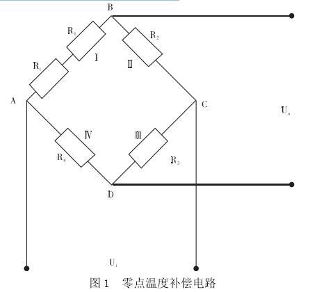 称重传感器电路补偿机原理及补偿电阻计算